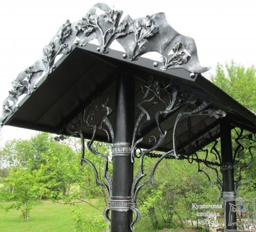 http://k-33.ru/galereya--kovanii-dekor-krishi-mangala-ur-11 Фрагмент кованого мангала – крыша. Кованый декор изготовлен методом горячей ковки метала. Показателен тот факт, что сочетание декоративных кованых изделий с промышленным металлопрокатом выглядит впечатляюще.