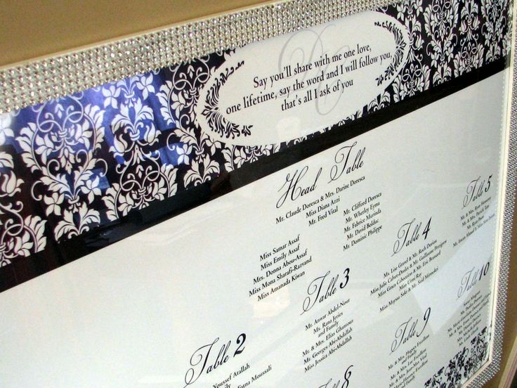 Our Purple Royale Seating Chart is an option for the Purple Royale Invitation set. This Seating Chart is printed directly on a solid foam-core backing.