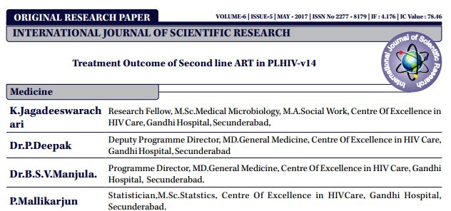 Most Popular Articles of IJSR - Treatment Outcome of Second line ART in PLHIVv14