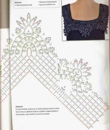 Resultado de imagem para aplicação de croche em blusa