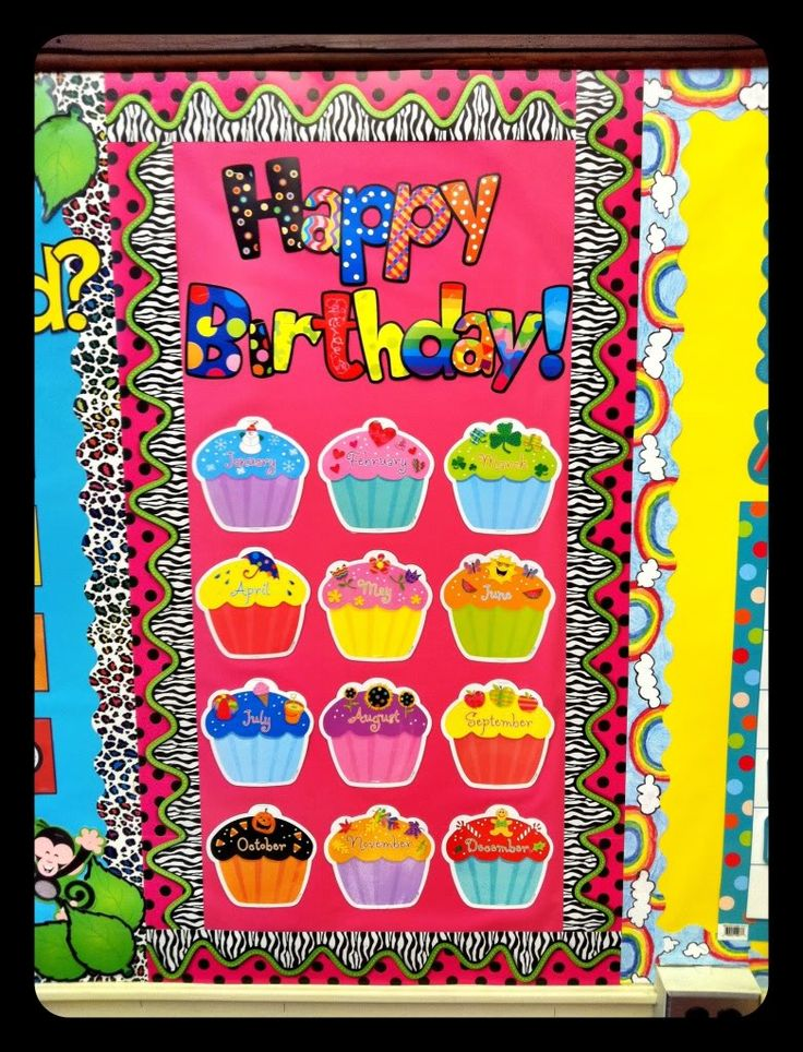 Classroom Reveal! She used CTP's Poppin' Patterns letters and cupcakes! Great way to celebrate a birthday! #classroomideas