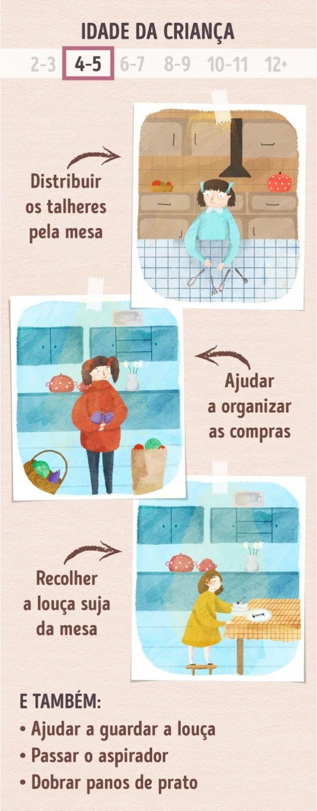 Em que tarefas domésticas seu filho de 2 a 12 anos pode ajudar, segundo o método Montessori - 4-5a