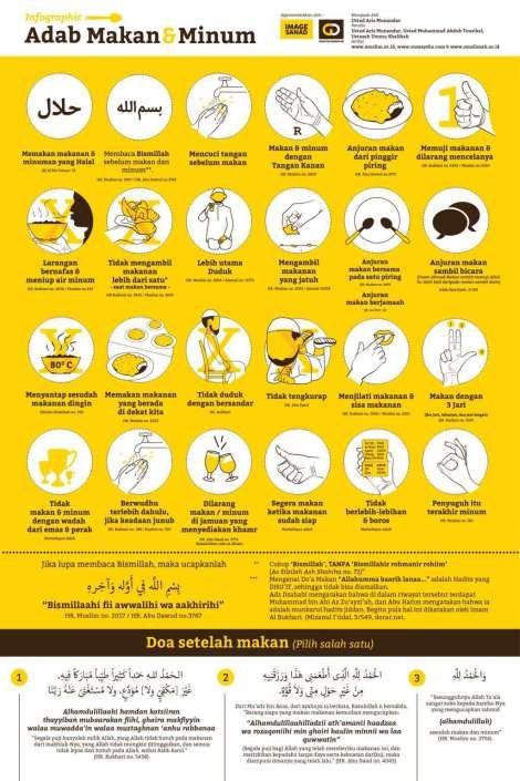 Infographic Tentang Adab Makan dan Minum 1