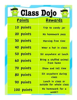 Class Dojo Reward Chart...would need to be edited for middle schoolers!