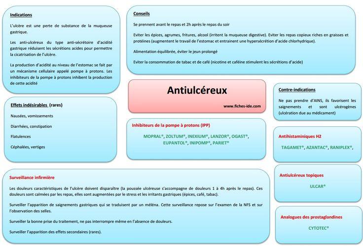 Antiulcereux