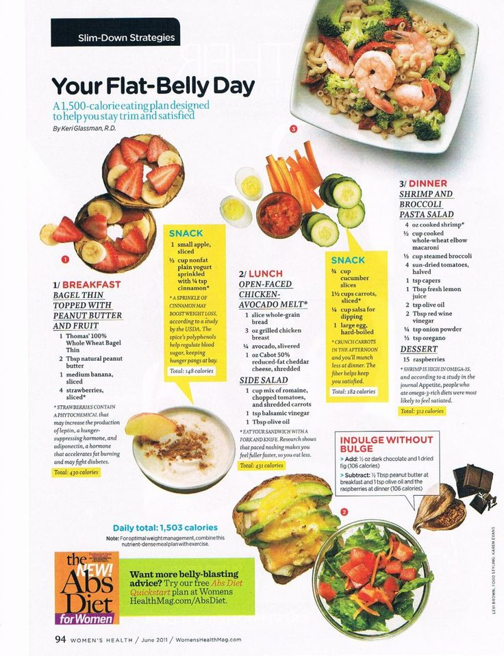 Weekly diet plan to lose belly fat photo 5