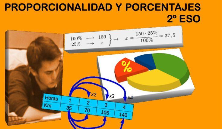 Ejercicios resueltos de Proporcionalidad y cálculo de Porcentaje 2º ESO ツ. Ejercicios interactivos y resueltos de: proporcionalidad directa, inversa, y más ...