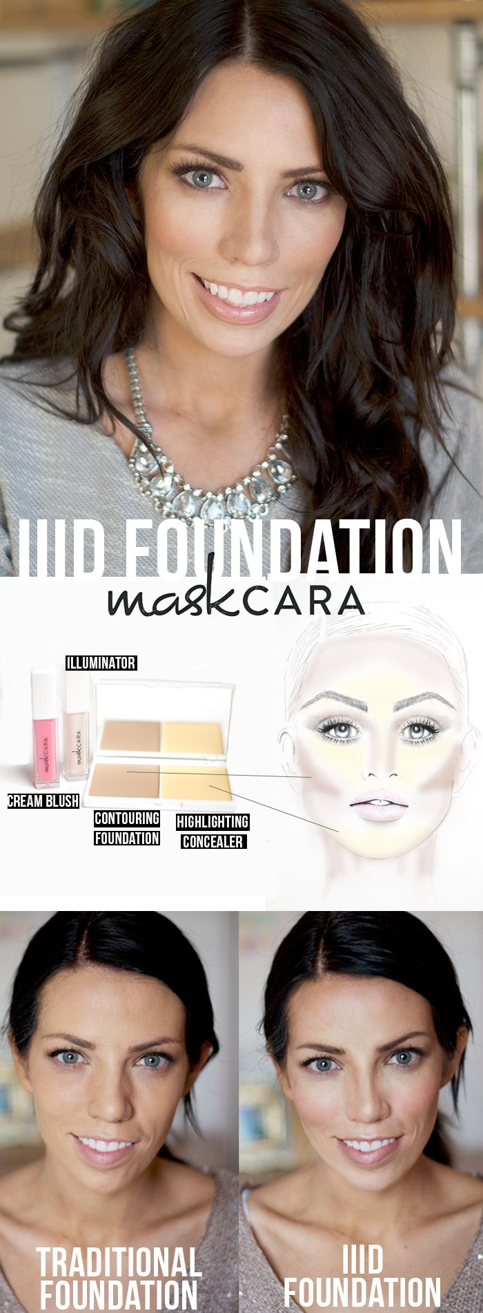 "Love this new concept of applying foundation. She created a package for contouring as opposed to an all over foundation and include a ""how to"" video.Iiid Foundation, Best Foundation Makeup, Beauty Tips, Amazing Foundation, Slices Breads, Contouring Highlights, Best Foundation Coverage, Beauty Blogs, Beautiful Blog"