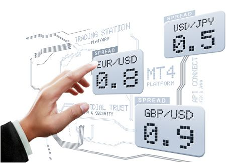 Currency ltd trading strategies forex