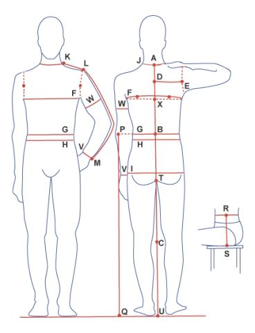 How to measure a man; will come in handy to alter clothes for my husband or for altering patterns.