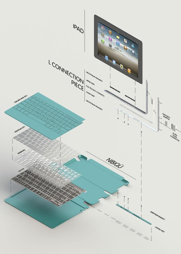 NIBIQÜ, the thinnest keyboard for your iPad  http://www.kickstarter.com/projects/nibiqu/nibiqu-the-thinnest-keyboard-for-your-ipad