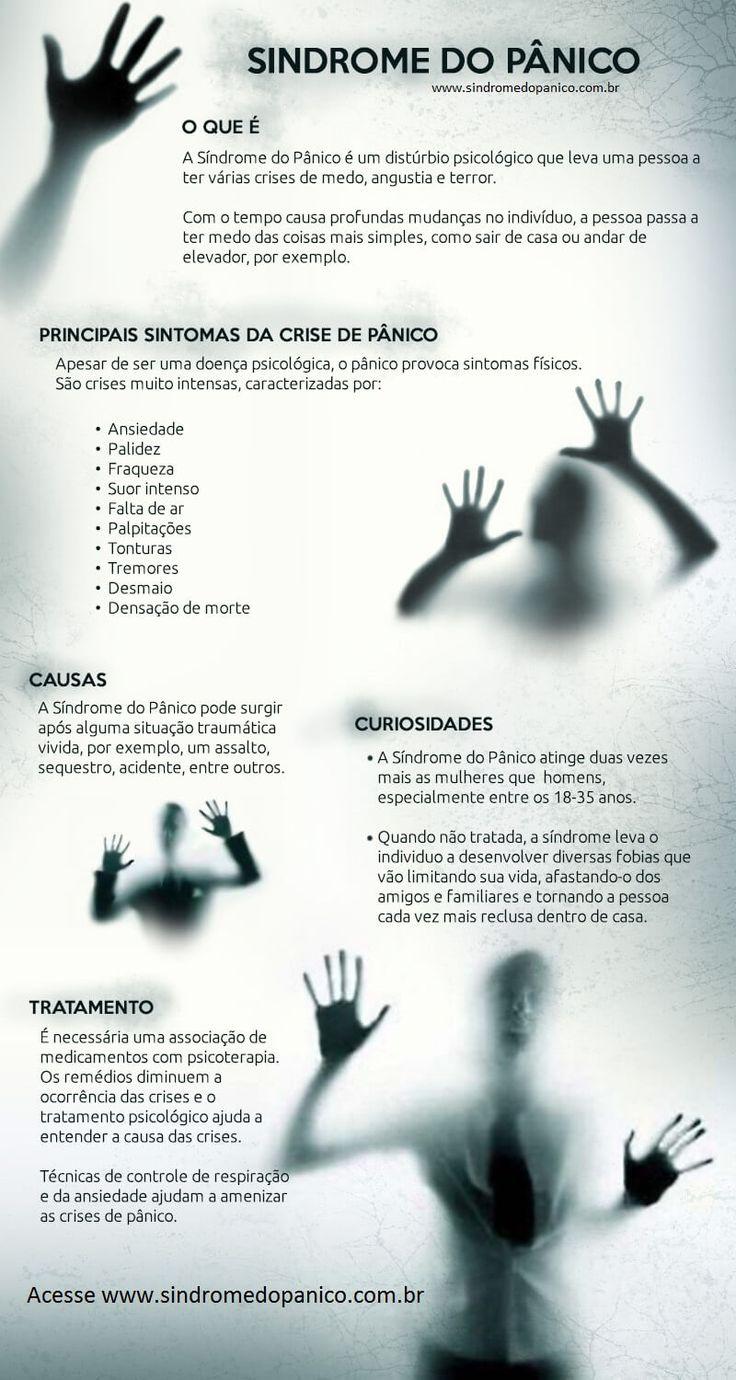 infografico com sintomas da sindrome do pânico
