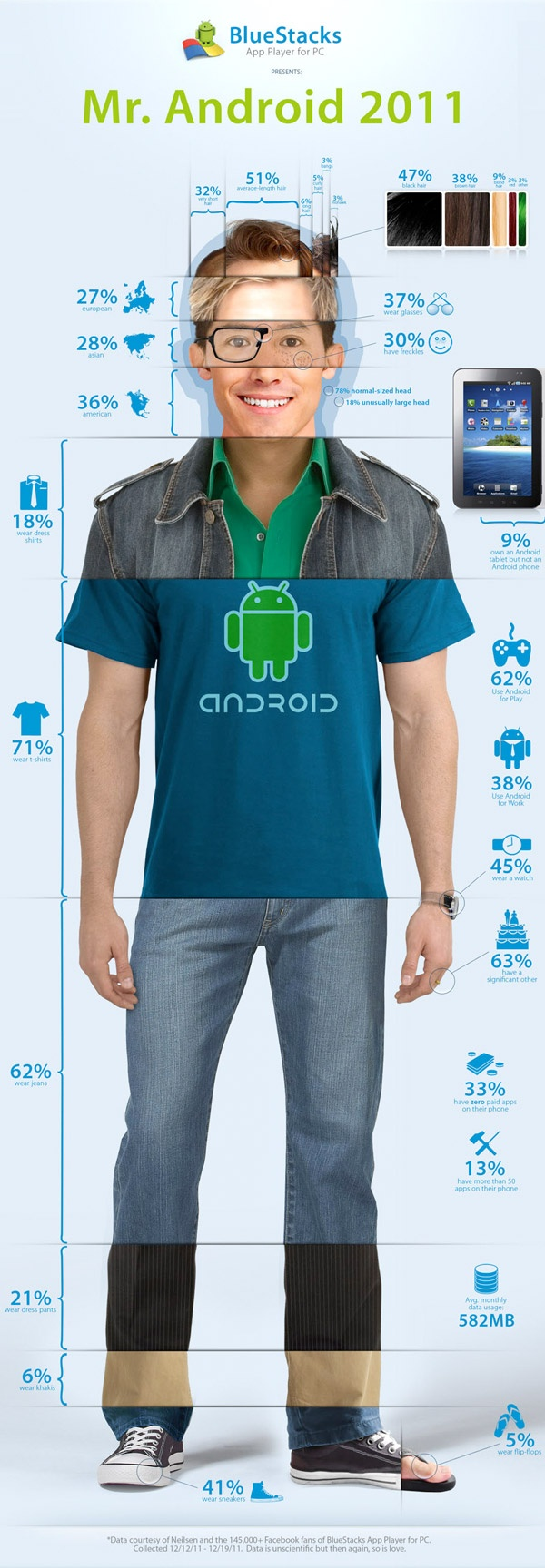 Mr. Android Really is One Massively Geeky Looking Guy