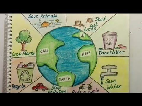 save earth poster tutorial for kids save earth save environment drawing youtube