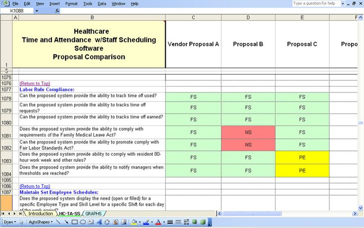 scheduling software evaluation Time \ Attendance, Payroll and - software evaluation