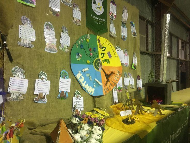 Show display. The seasons of Maranoa.