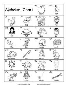 printable alphabet chart black and white - Google Search ...