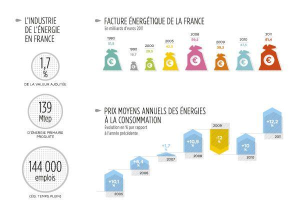 DATA | 2014 by Olivier Guin, via Behance