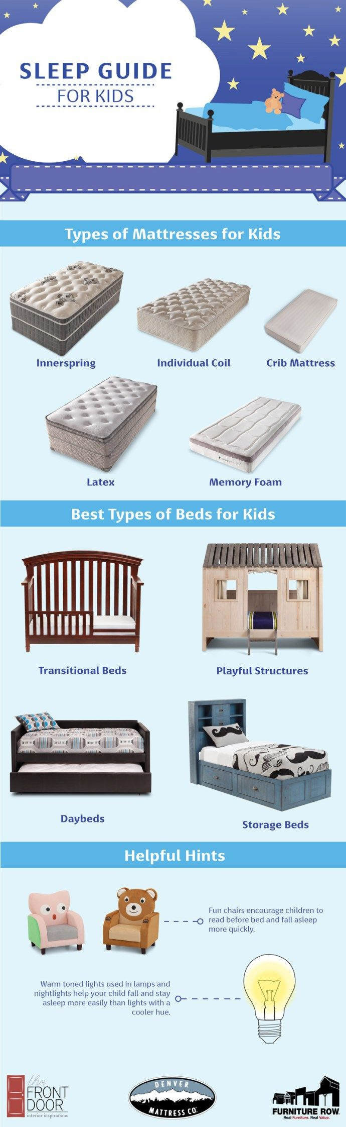 Infographic Sleep Guide And Mattress For Kids Front Door Blog