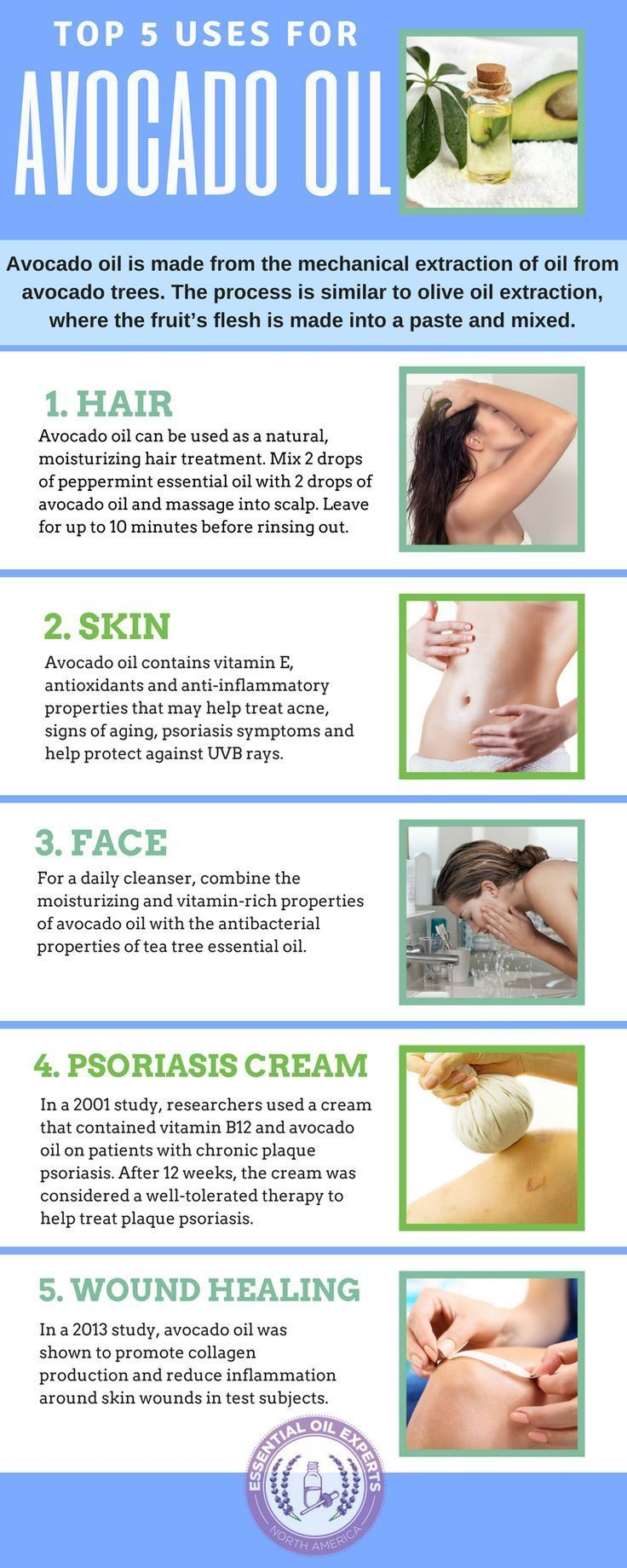 Avocado Oil Benefits For Hair Skin And Face And Where To Buy Avocado Oil Hair Avocado Oil Benefits Avocado Oil Uses