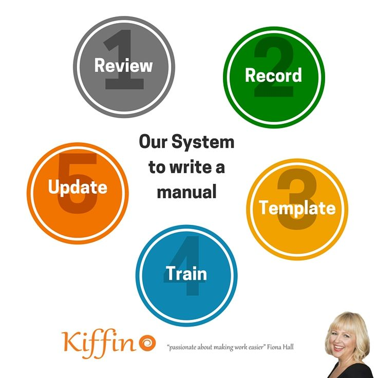 Kiffin System to write a manual