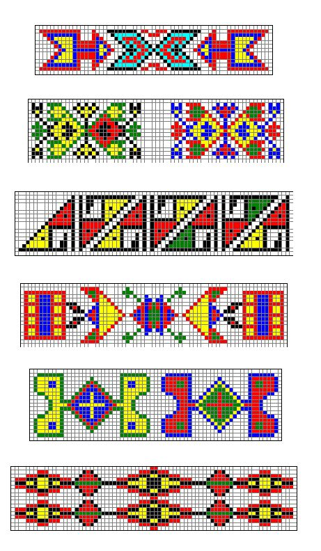 Sioux Indian Beadwork Patterns | If you want a page containing copies of these strips, click here .