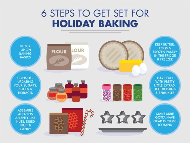 Prep your pantry for all manner of baking projects in six easy steps.