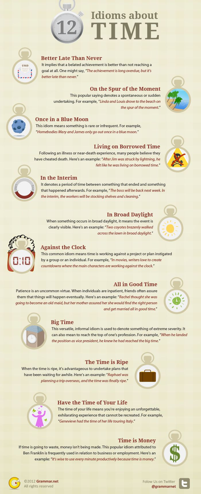 12 idioms about time. Idioms do not easily translate into other languages/cultures and knowing these can help you process them quickly, especially when those idioms are related to numerical phrases like time (compounding the issue).