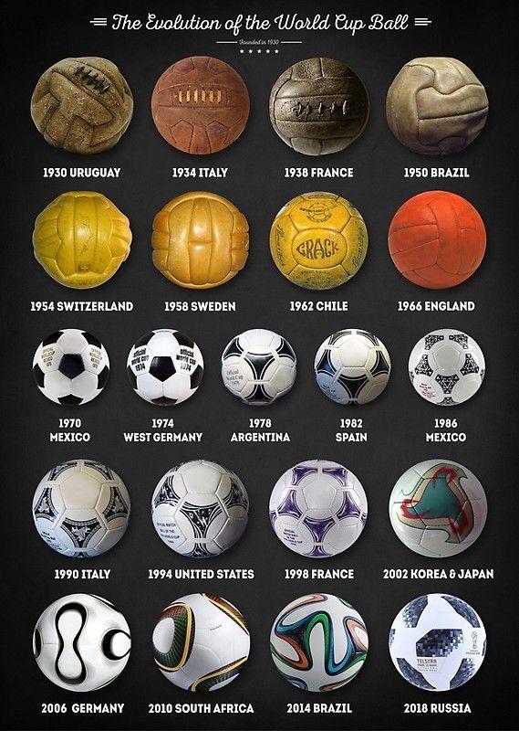 World Cup Football World Cup Soccer Ball Soccer