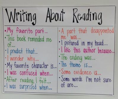 Reading block activities - Sentence starters for writing about reading and lots of other great ideas!