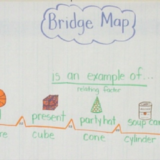 Geometry - Bridge Map