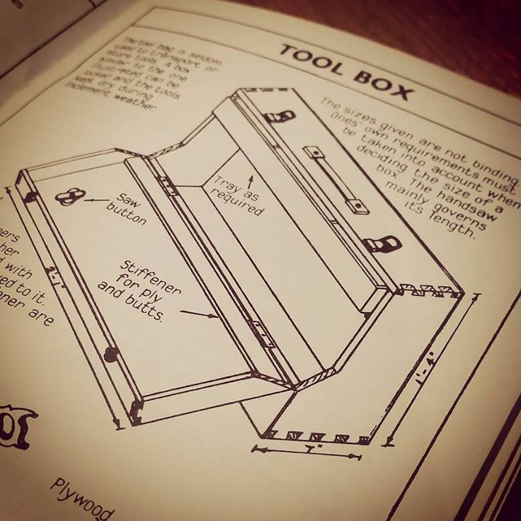 This tool box design seems popular in the later 20th century thanks to plywood & easy durable construction. Graham Haydon will make one & share the process.