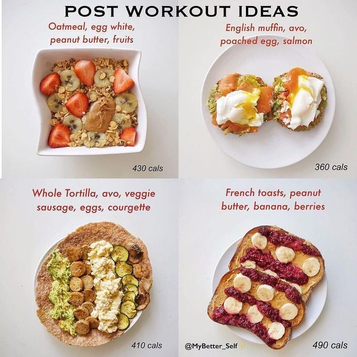 What's your favorite post workout meal ideas? Share them below! Great ideas by @mybetter_self - POST WORKOUT MEAL IDEAS Backkk at it with some simple digested science for you guys So many of us are confused about what to eat after a workout; so I'll