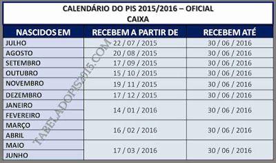 Toni Utilidades: CALENDÁRIO do PIS 2015 - 2016 - OFICIAL DA CAIXA