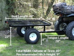 Off-road dump trailers, lawn carts and dump wagons by Country Lawn ...