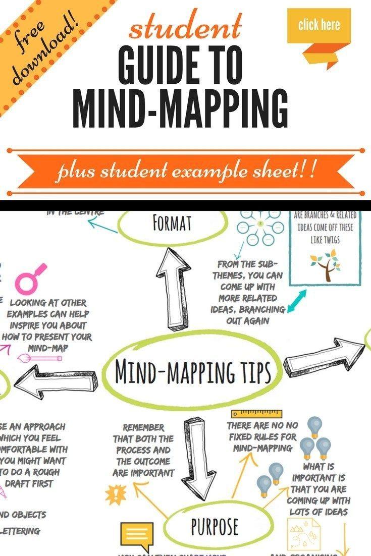 Improve Your Students Mind Mapping Skills Belajar Buku Buku Kliping