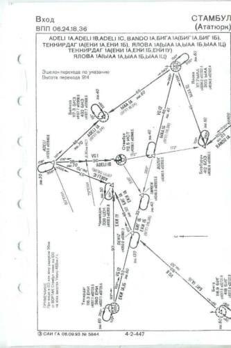 Soviet Air Plane Aeroflot Civil Aviation air navigation information Istanbul map in Collectibles, Historical Memorabilia, Other Historical Memorabilia | eBay