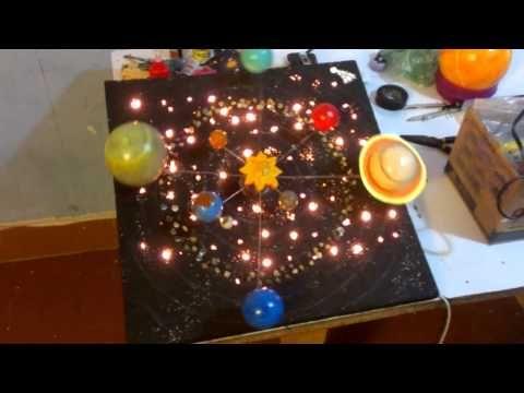 Sistema Solar Giratorio - YouTube