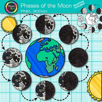 Phases of the Moon Clip Art: Explore the moon's phases with your buddy science students using this dazzling pack of clipart. Create astronomy presentations in PowerPoint. Design worksheets showcasing the different phases of the moon. Make a bulletin board display showing the times of the month the moon is in each phase. ★★★You Will Receive:★★★ • 13 color