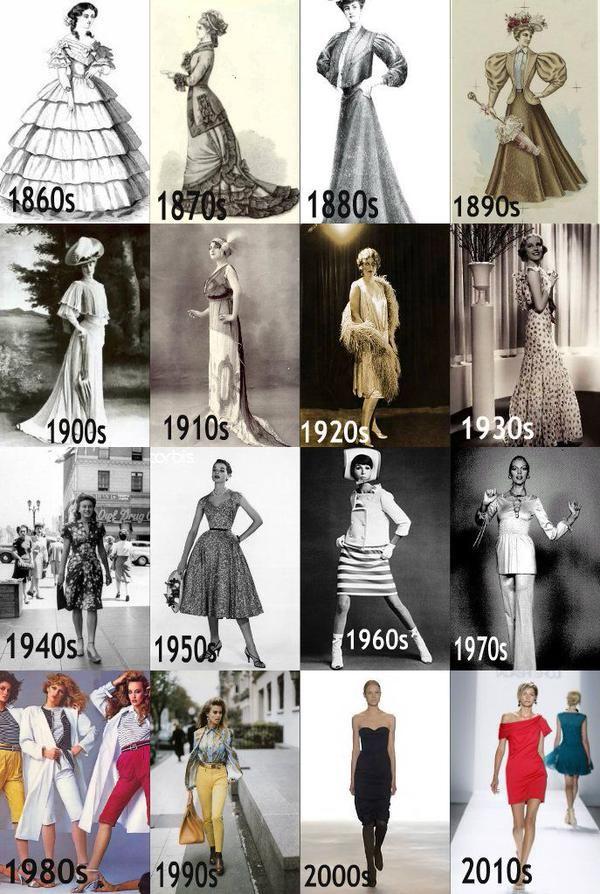 Supernatural Style | https://pinterest.com/SnatualStyle/  Fashion History
