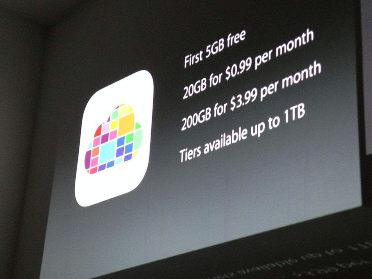 iOS 8 and OS X Yosemite will change the way you do photography | Cult of Mac
