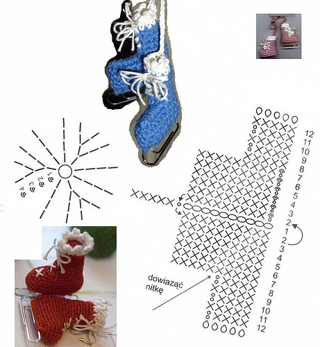 Knitted ice skate ornament with chart / Text needs to be translated to English