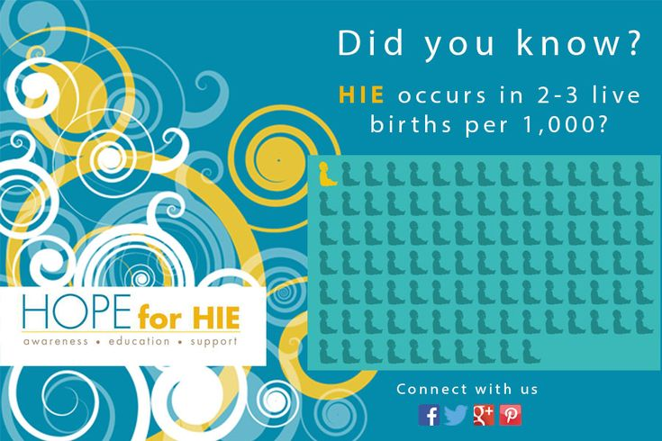 #FactFriday: This month we are supporting Hope for HIE Foundation - Hypoxic Ischemic Encephalopathy. To learn more about what is #HIE, what causes it and how it can be diagnosed, please visit: http://www.hopeforhie.org/whatishie #ModifiedDolls #NonProfit #SupportingCharities #fundraising #RaisingAwareness #HopeForHIE #CharityOfTheMonth