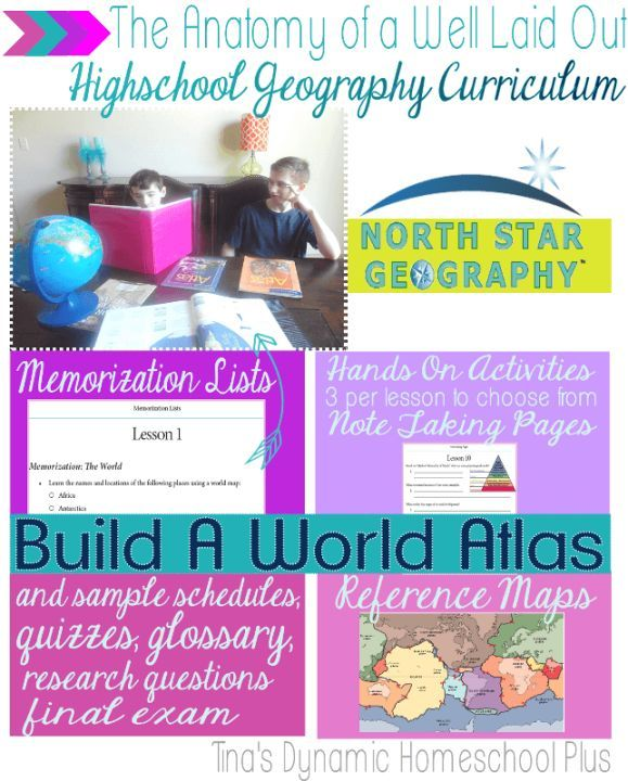 17 best high school geography ideas images on pinterest learning the anatomy of a well laid out high school geography curriculum fandeluxe Choice Image