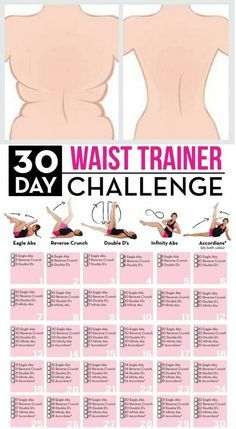 Waist workout routine
