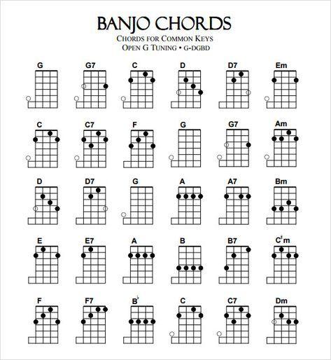 Image Result For Free 5 String Banjo Chord Chart