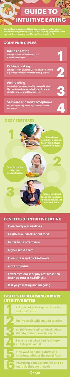Intuitive Eating: The Anti-Dieting Approach to Losing Weight - Dr. Axe