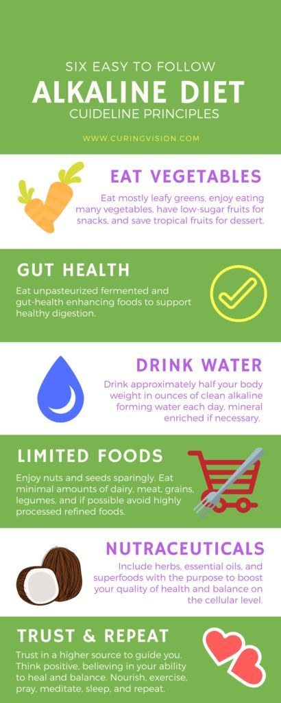 Six Easy to Follow Principle Guidelines of the Alkaline Diet by CuringVision.com...