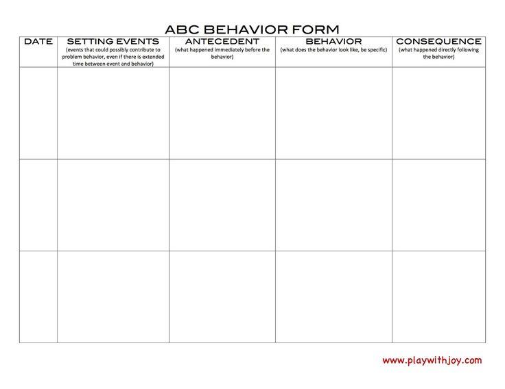 PLAY WITH JOY, LLC: ABC's of Behavior | Behavior ...
