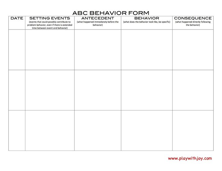 Antecedent Behavior Consequence Form.  Tracking behaviors can help gather information on how to decrease behavior problems. www.playwithjoy.com. For more behavior pins visit pinterest.com/playwithjoy